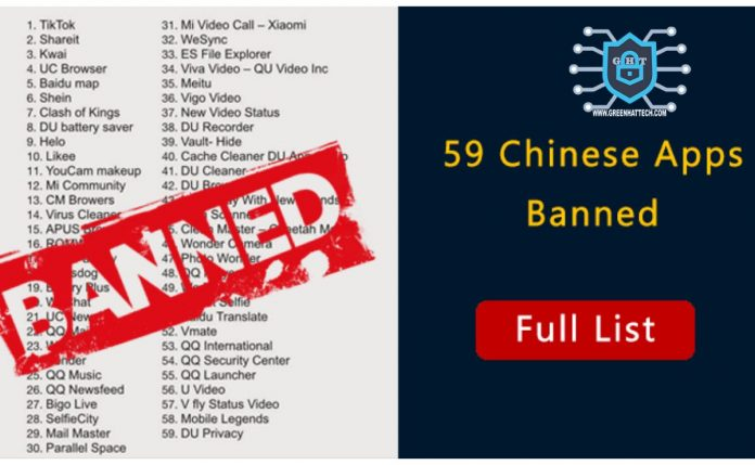 India Banned 59 Chinese Apps TikTok